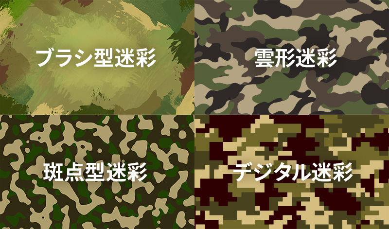 分割迷彩のパターンの分類
